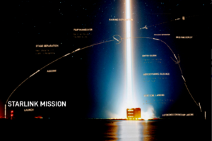 SpaceX Starlink Mission 5/9/21